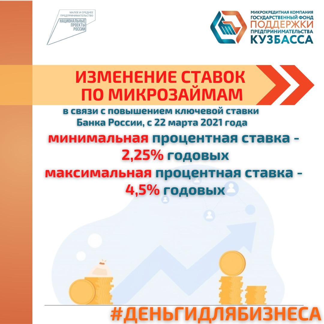 процент по микрозаймам по закону 2019